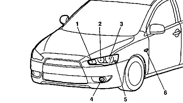 Типы ламп Mitsubishi Lancer X - передняя часть