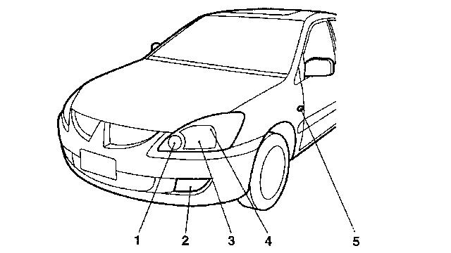 Перечень применяемых ламп Lancer 9 (Передняя часть)